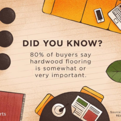 Real Estate Market Facts